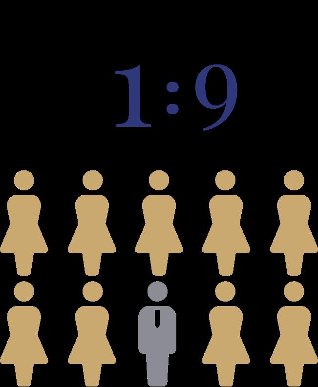 男女比1:9